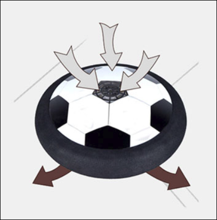 エアーサッカーの原理