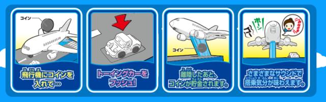 飛行機貯金箱のギミック